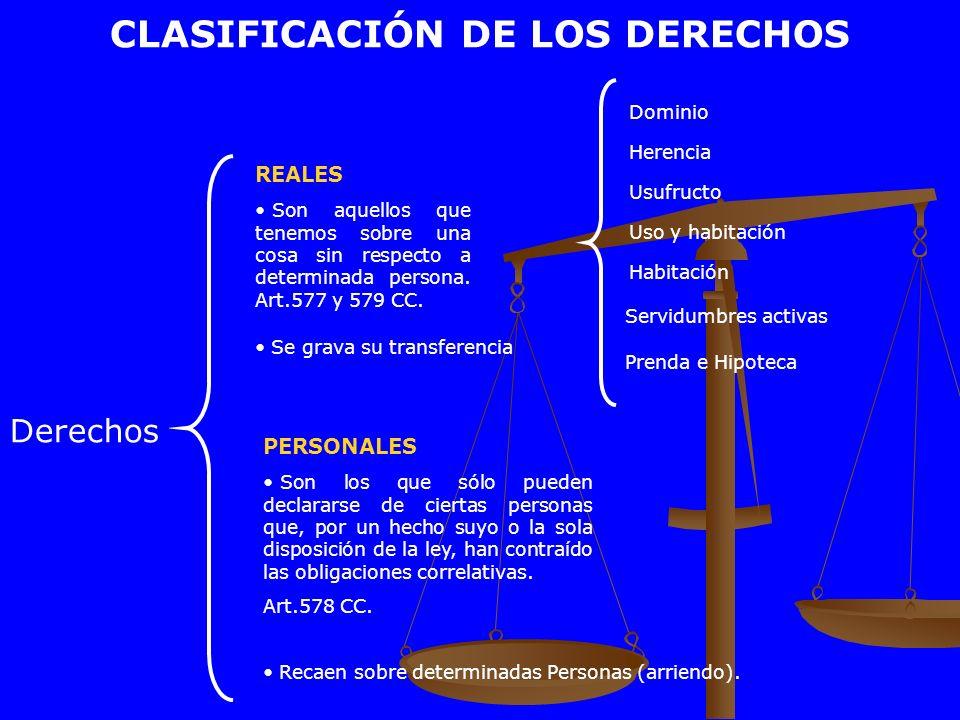CLASIFICACIÓN DE LOS DERECHOS