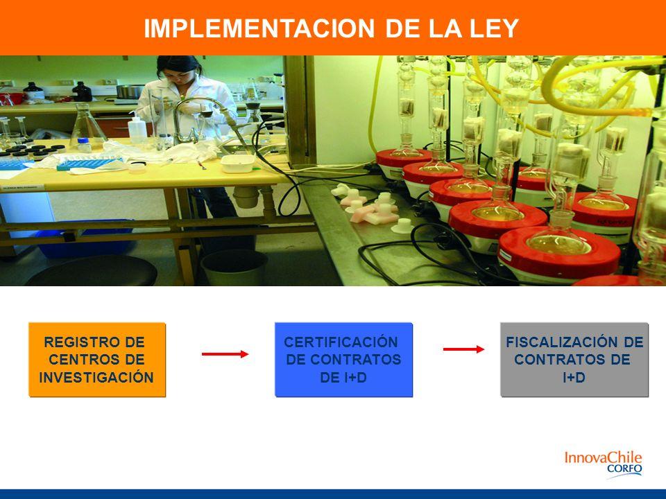 IMPLEMENTACION DE LA LEY