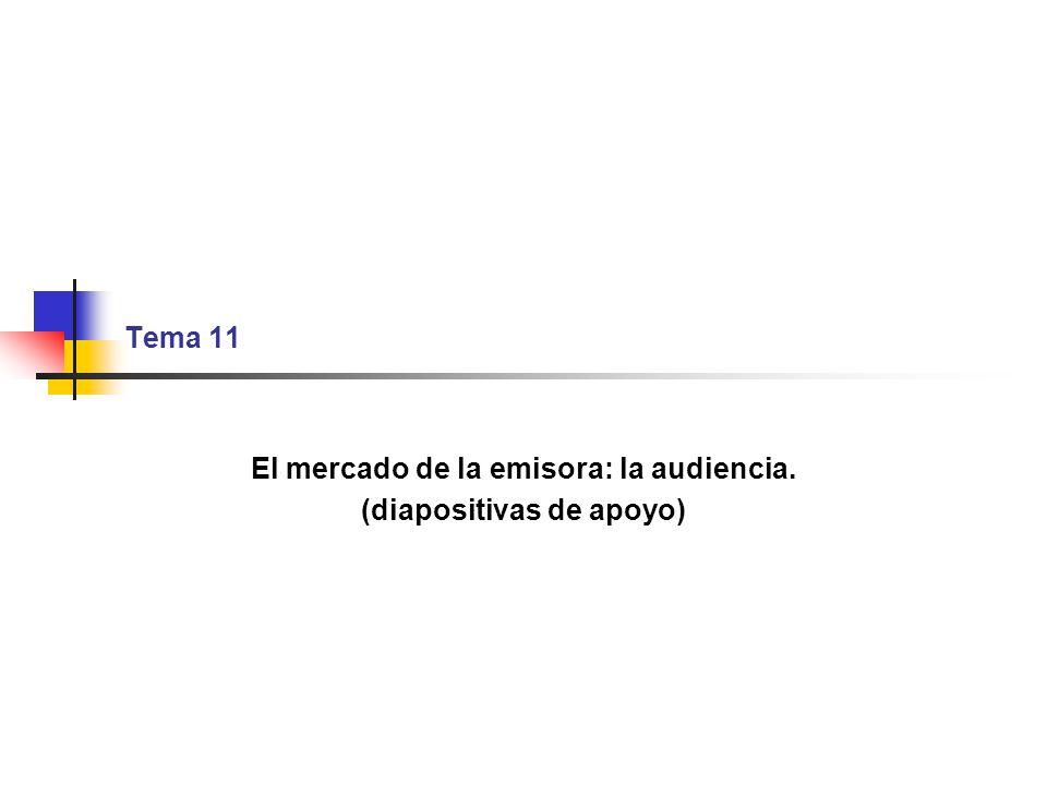 El mercado de la emisora: la audiencia. (diapositivas de apoyo)