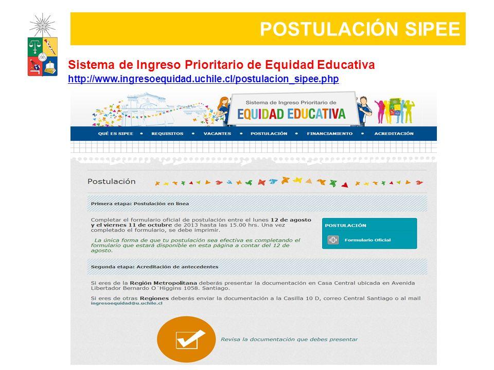 POSTULACIÓN SIPEE Sistema de Ingreso Prioritario de Equidad Educativa