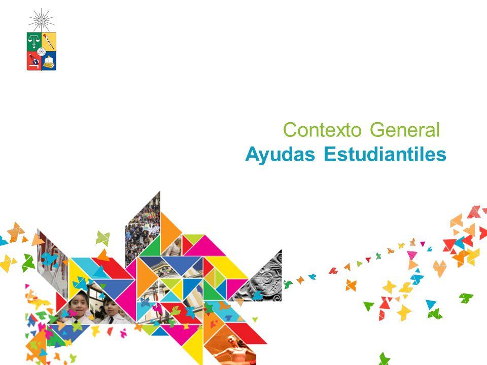 Contexto General Ayudas Estudiantiles 2
