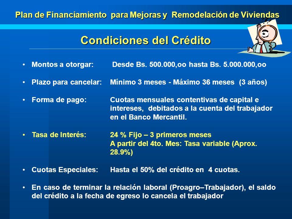 Plan de Financiamiento para Mejoras y Remodelación de Viviendas