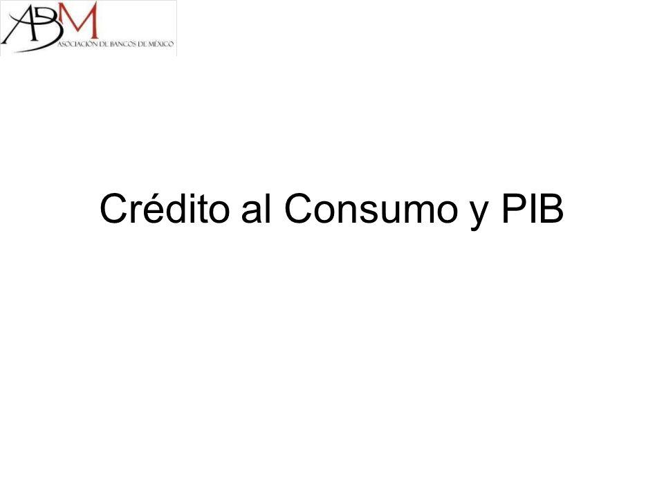 Crédito al Consumo y PIB