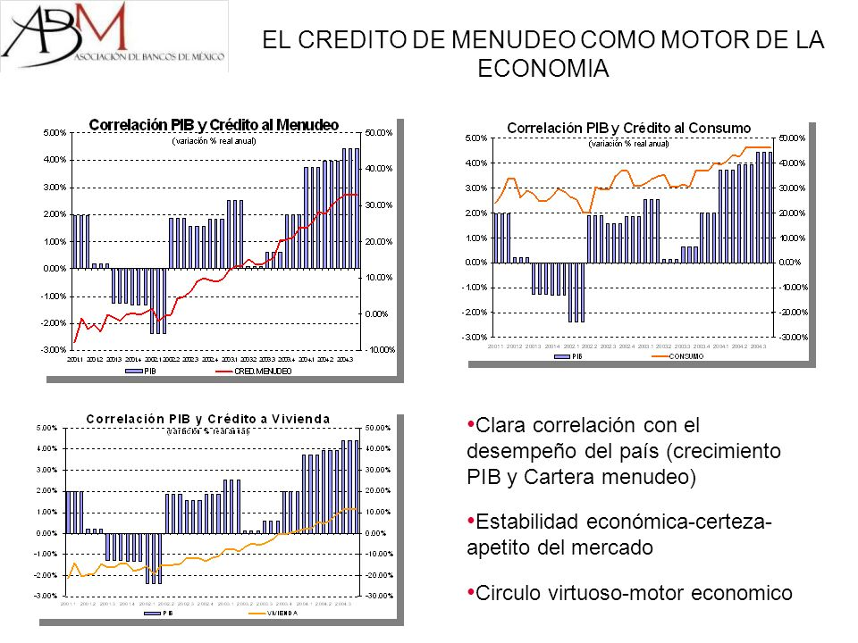 EL CREDITO DE MENUDEO COMO MOTOR DE LA ECONOMIA