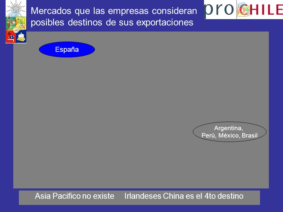 Asia Pacifico no existe Irlandeses China es el 4to destino