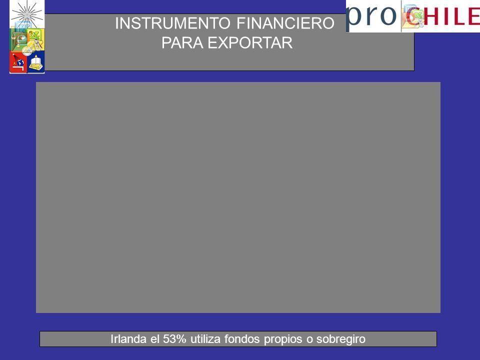 INSTRUMENTO FINANCIERO PARA EXPORTAR