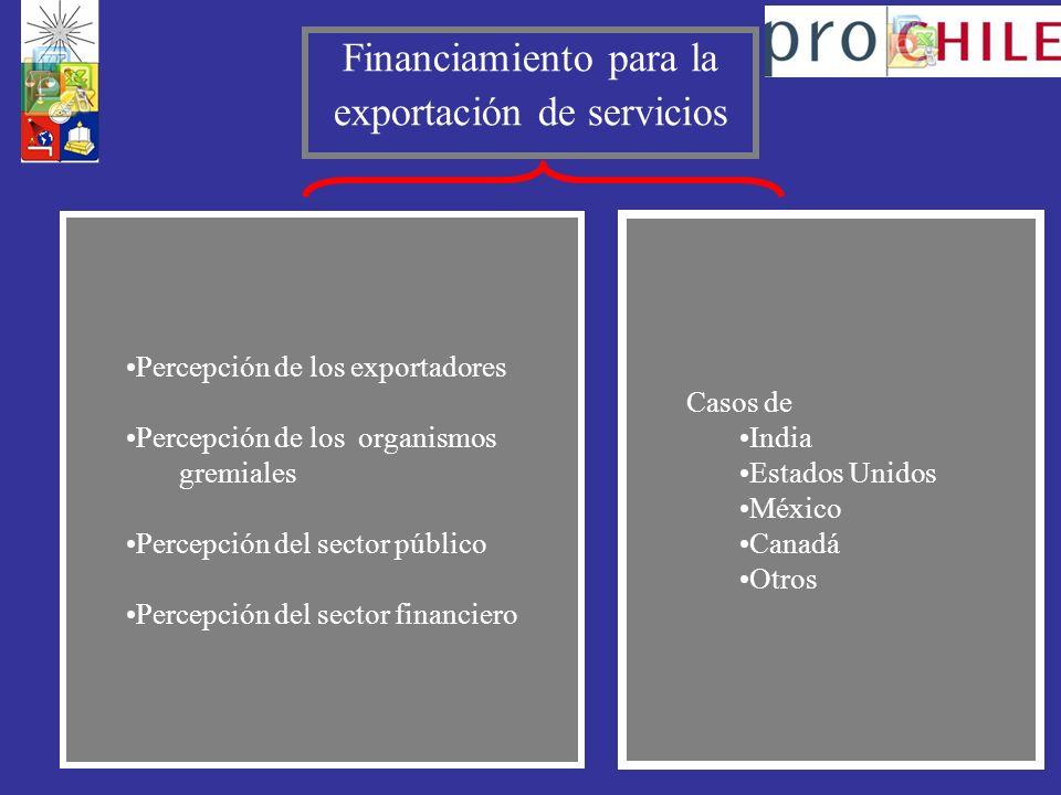 Financiamiento para la exportación de servicios