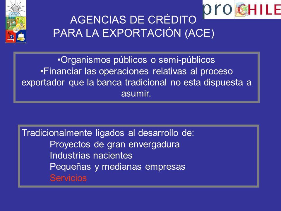 AGENCIAS DE CRÉDITO PARA LA EXPORTACIÓN (ACE)