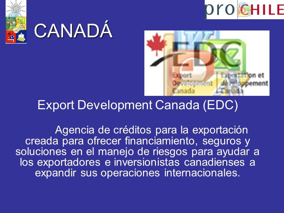 Export Development Canada (EDC)