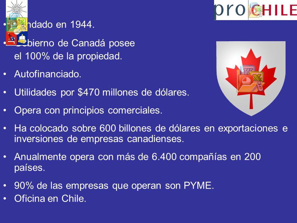 Fundado en 1944. Gobierno de Canadá posee. el 100% de la propiedad. Autofinanciado. Utilidades por $470 millones de dólares.