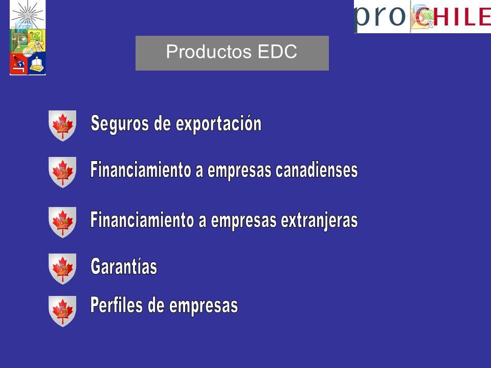 Productos EDC Seguros de exportación