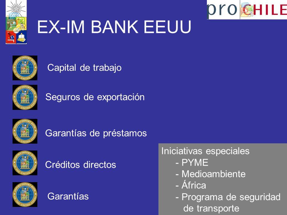 EX-IM BANK EEUU Capital de trabajo Seguros de exportación