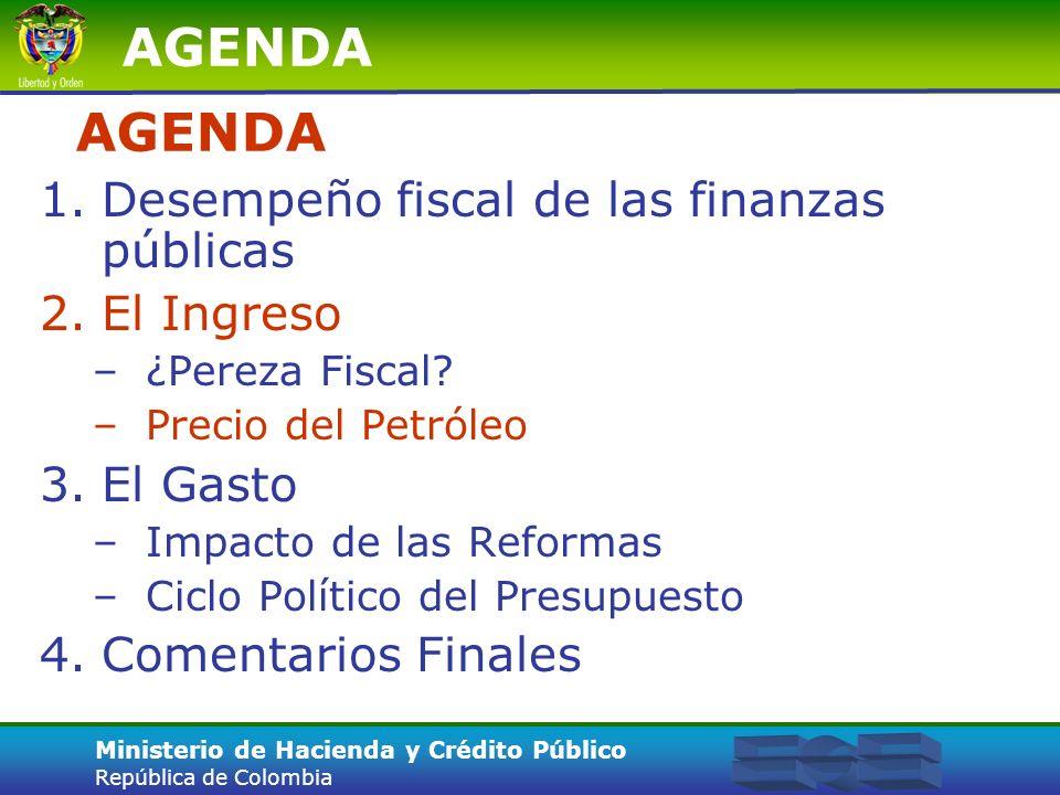 AGENDA AGENDA Desempeño fiscal de las finanzas públicas El Ingreso