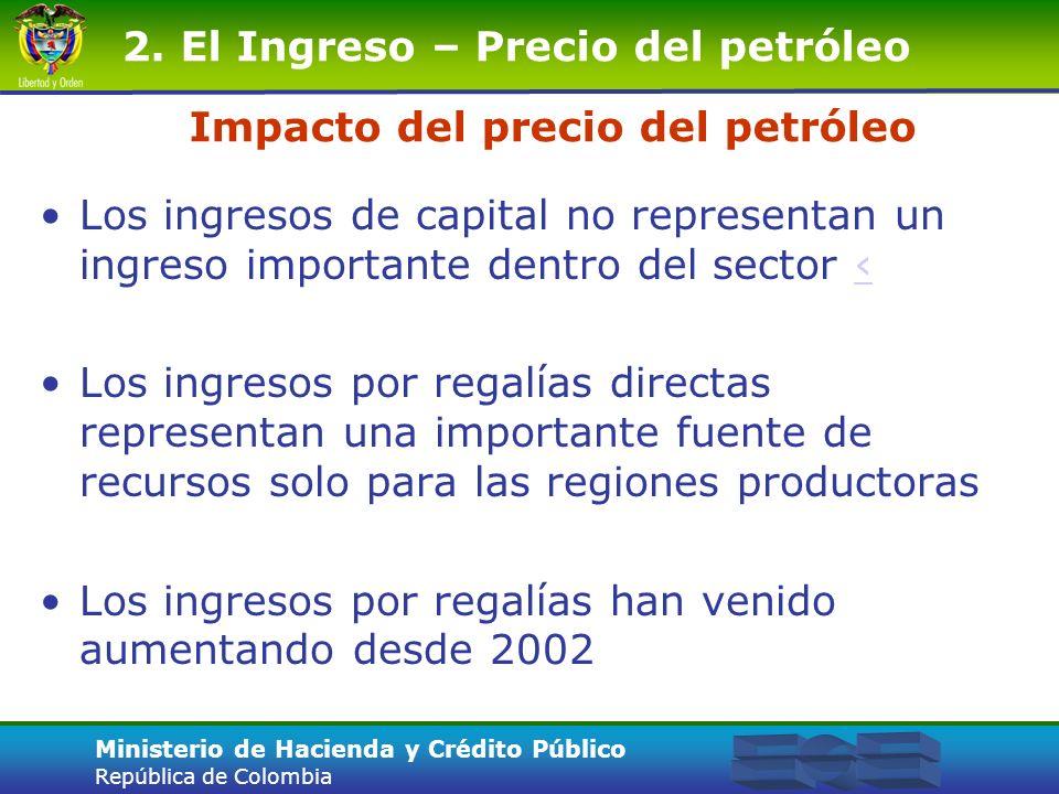 Impacto del precio del petróleo