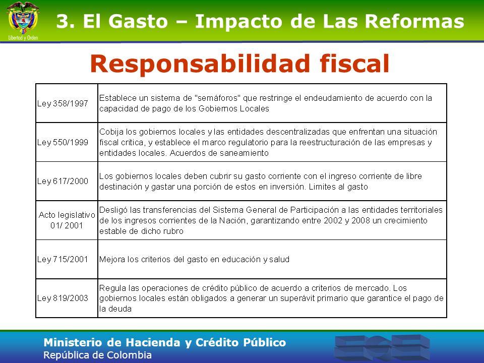 Responsabilidad fiscal