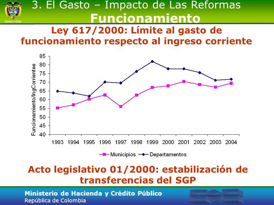 Acto legislativo 01/2000: estabilización de transferencias del SGP