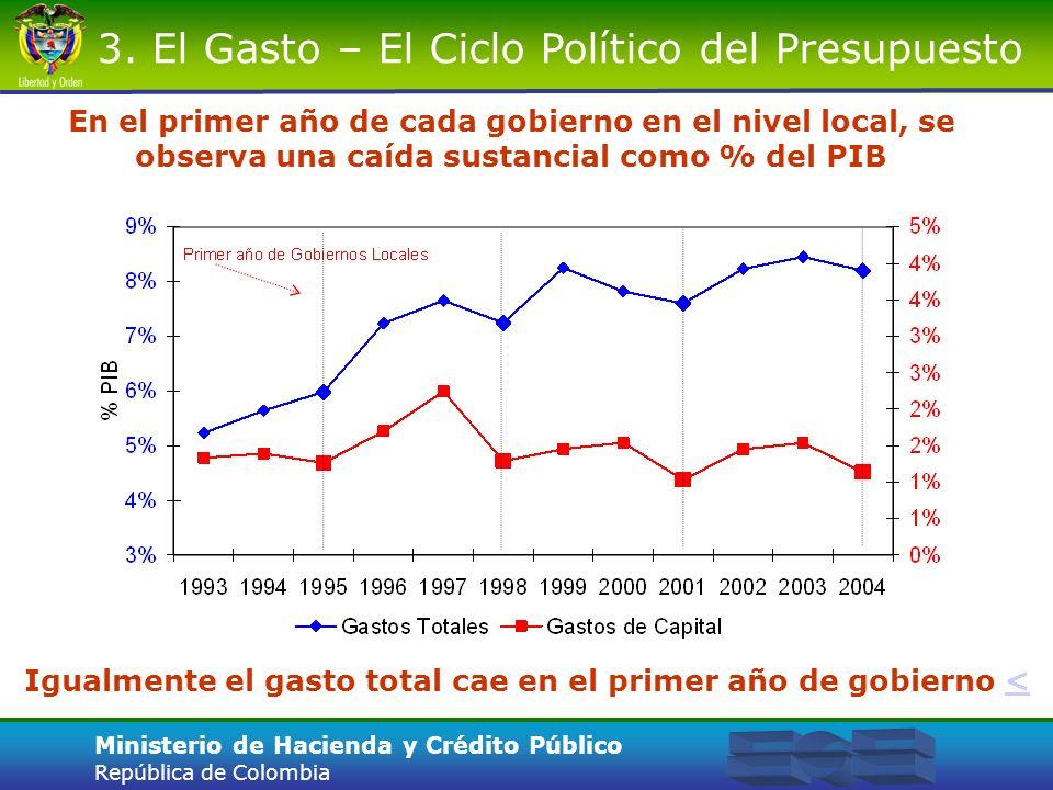 Igualmente el gasto total cae en el primer año de gobierno <