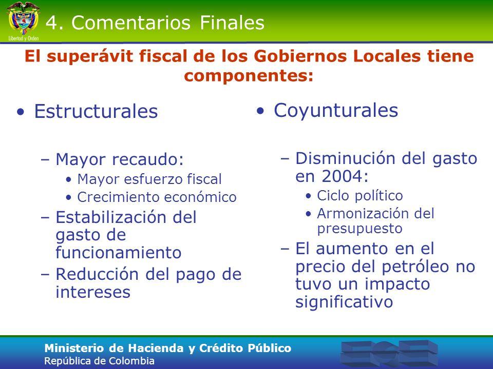 El superávit fiscal de los Gobiernos Locales tiene componentes: