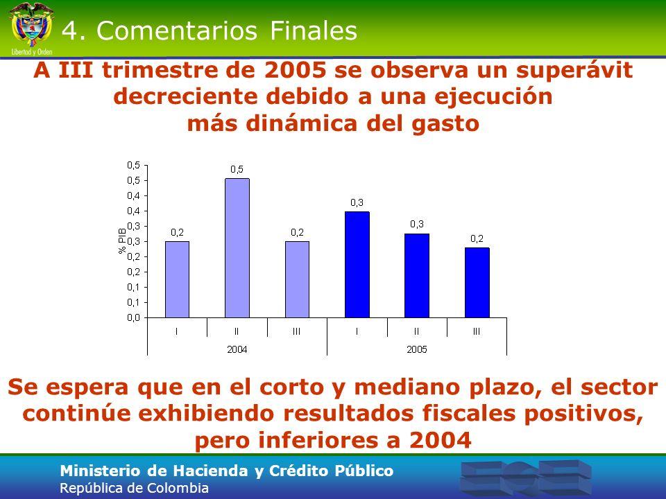 4. Comentarios Finales A III trimestre de 2005 se observa un superávit decreciente debido a una ejecución más dinámica del gasto.