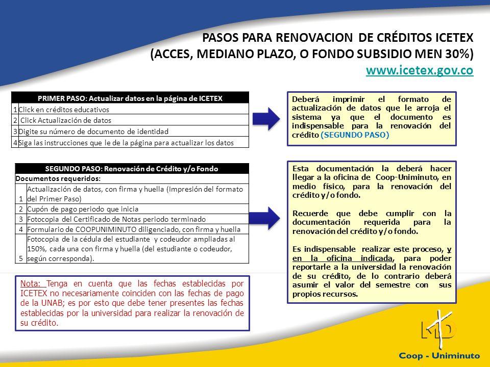 PASOS PARA RENOVACION DE CRÉDITOS ICETEX