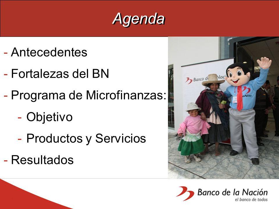 Agenda Antecedentes Fortalezas del BN Programa de Microfinanzas: