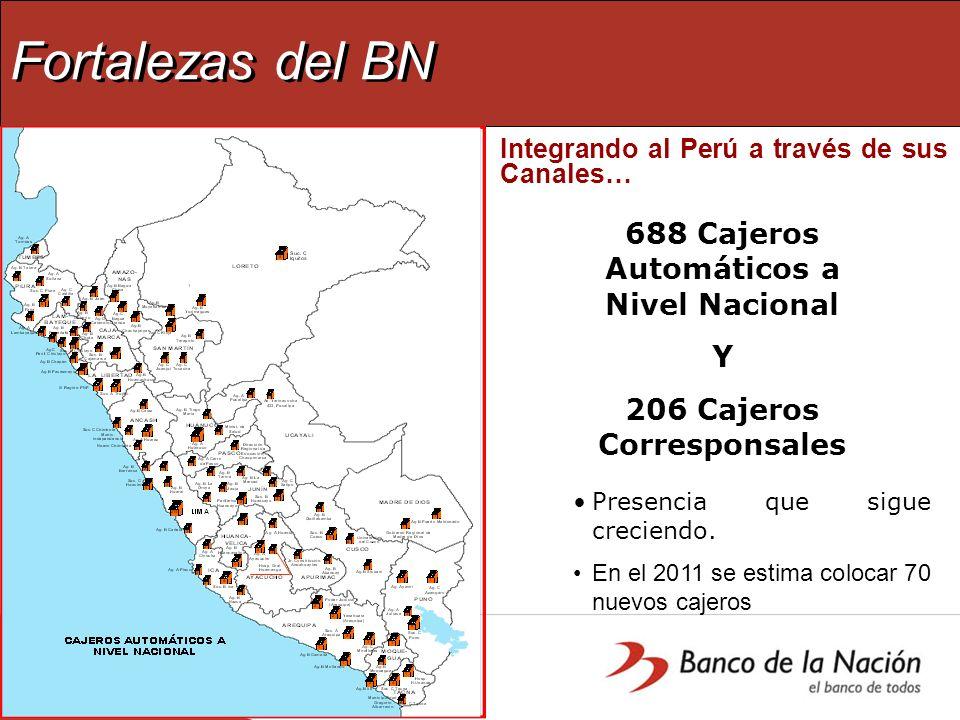 688 Cajeros Automáticos a Nivel Nacional 206 Cajeros Corresponsales
