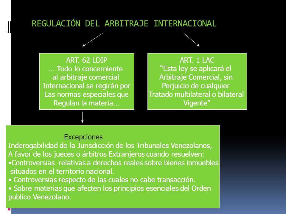 REGULACIÓN DEL ARBITRAJE INTERNACIONAL