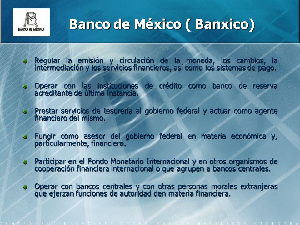 Banco de México ( Banxico)
