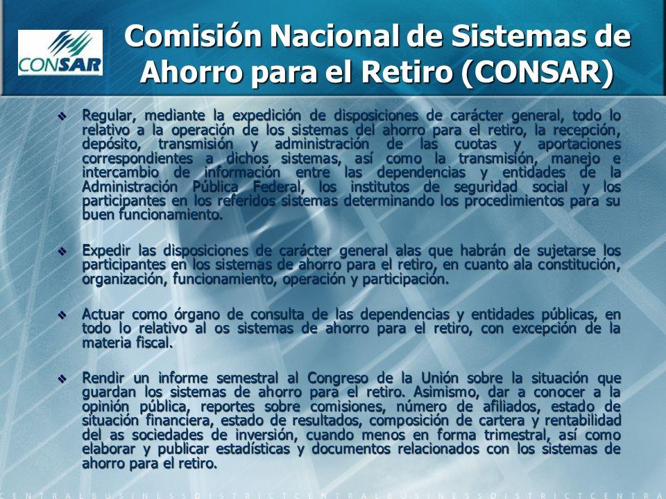 Comisión Nacional de Sistemas de Ahorro para el Retiro (CONSAR)
