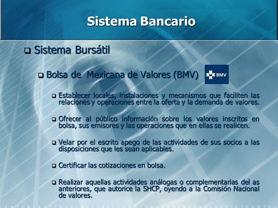 Sistema Bancario Sistema Bursátil Bolsa de Mexicana de Valores (BMV)
