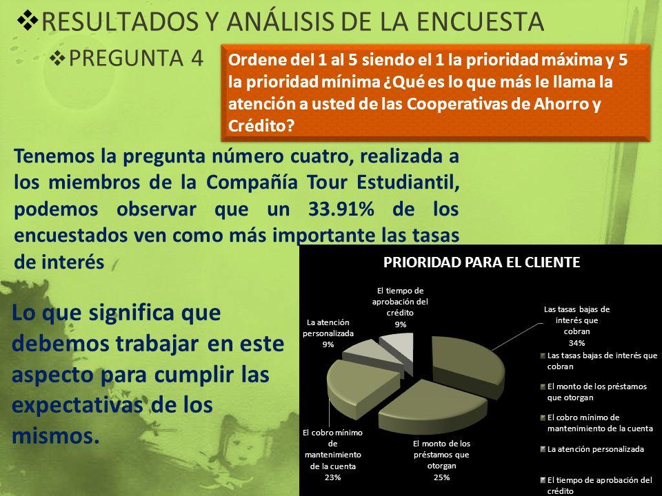 RESULTADOS Y ANÁLISIS DE LA ENCUESTA