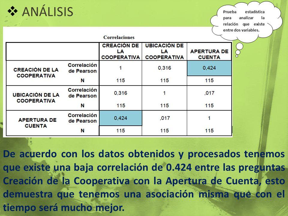 ANÁLISIS Prueba estadística para analizar la relación que existe entre dos variables.