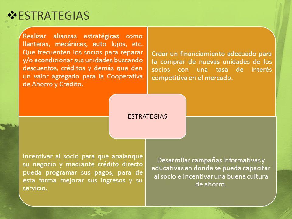 ESTRATEGIAS ESTRATEGIAS