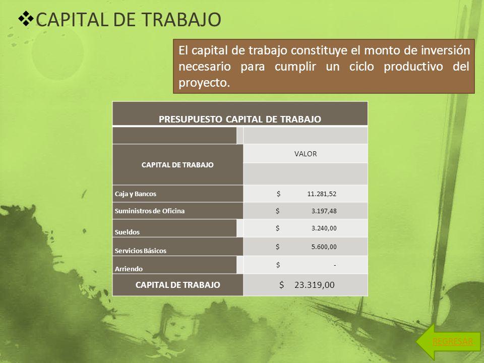 PRESUPUESTO CAPITAL DE TRABAJO