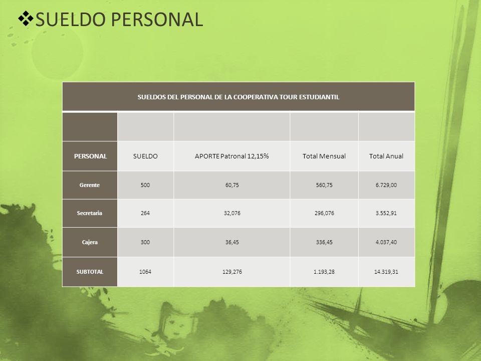 SUELDOS DEL PERSONAL DE LA COOPERATIVA TOUR ESTUDIANTIL