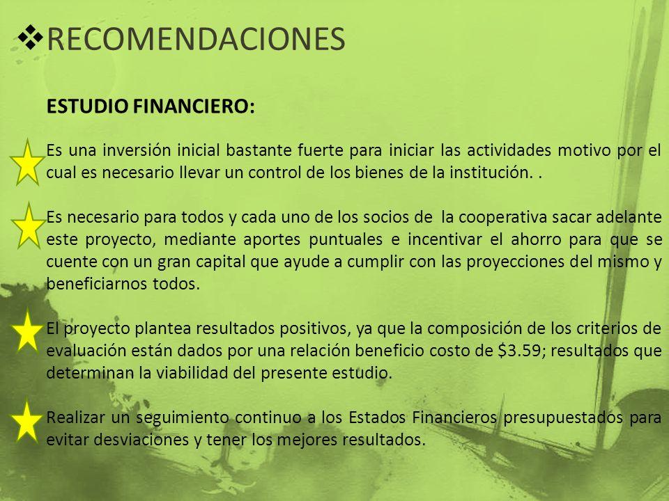 RECOMENDACIONES ESTUDIO FINANCIERO: