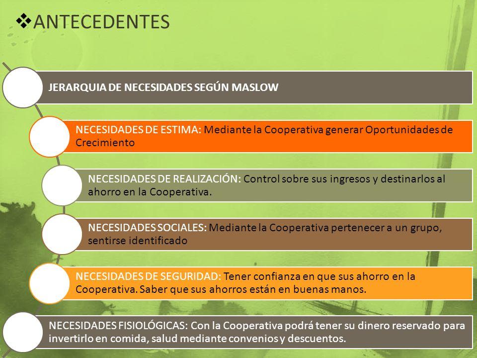 ANTECEDENTES JERARQUIA DE NECESIDADES SEGÚN MASLOW