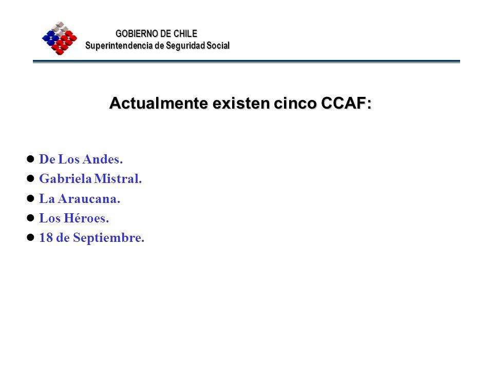 Actualmente existen cinco CCAF: