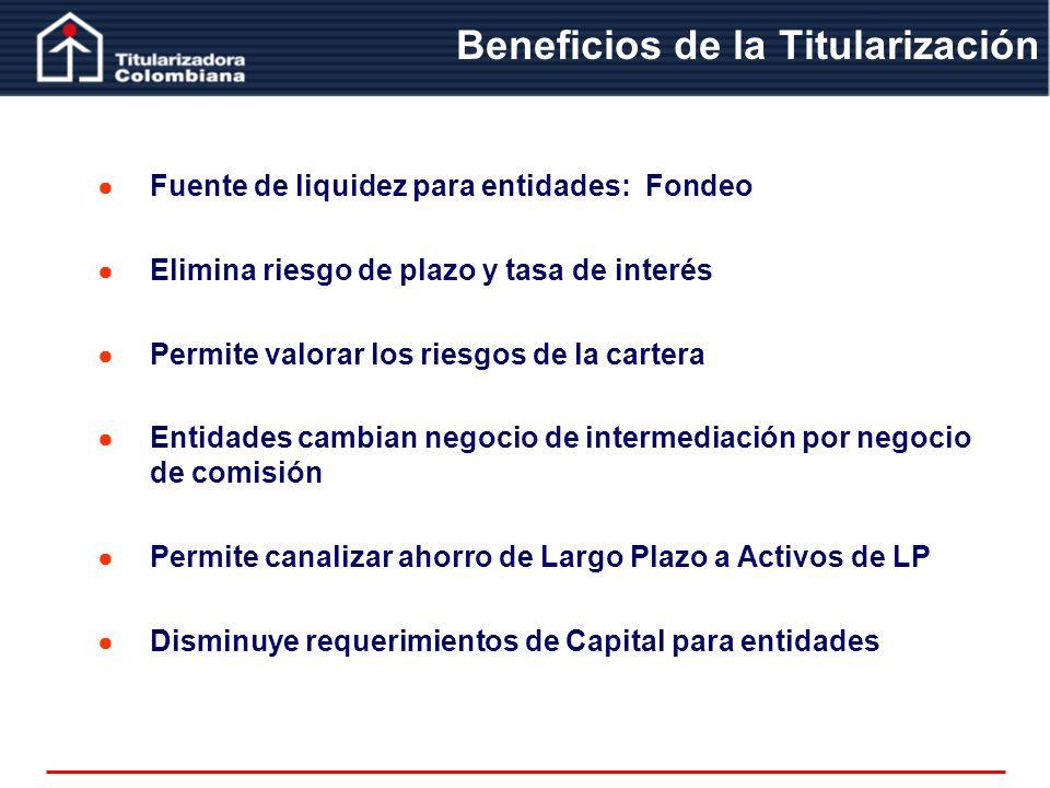 Beneficios de la Titularización