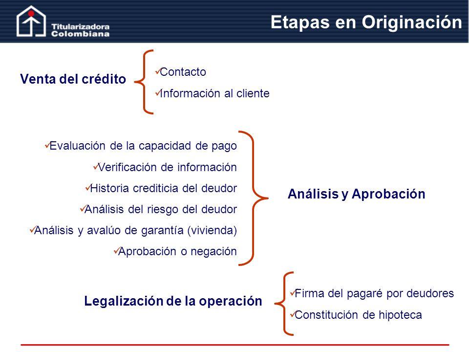 Etapas en Originación Venta del crédito Análisis y Aprobación