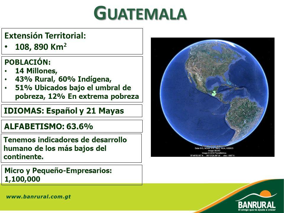 Guatemala Extensión Territorial: 108, 890 Km2
