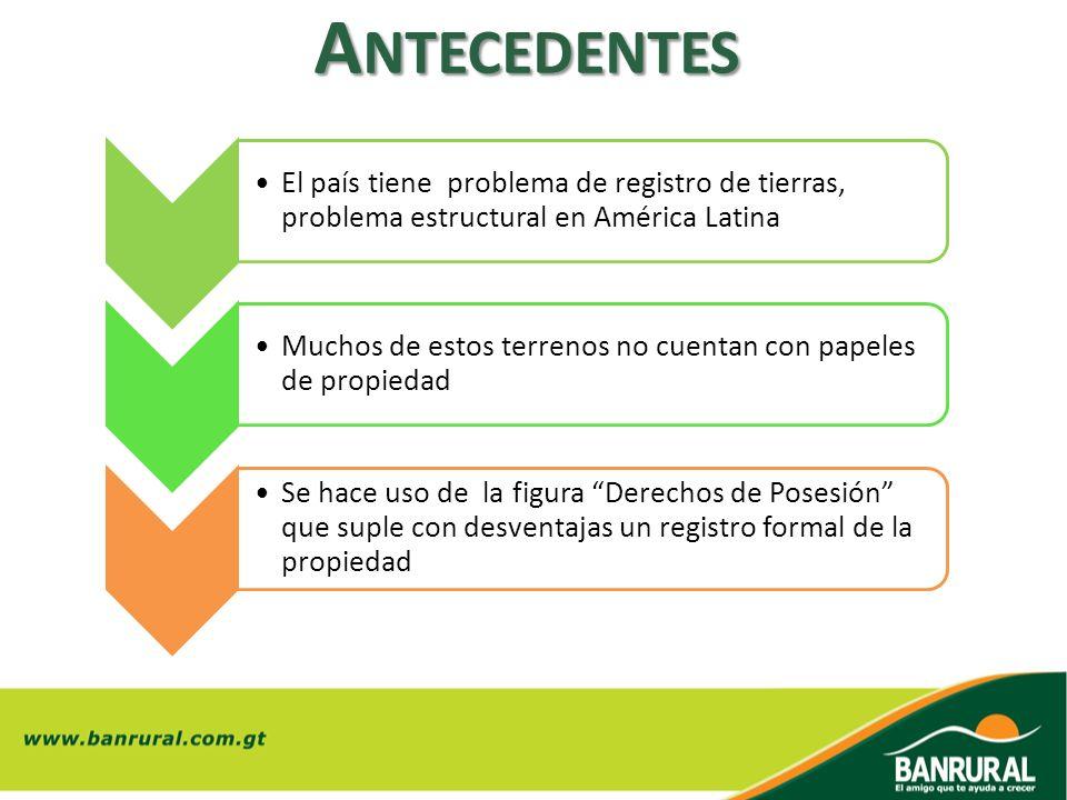 Antecedentes El país tiene problema de registro de tierras, problema estructural en América Latina.