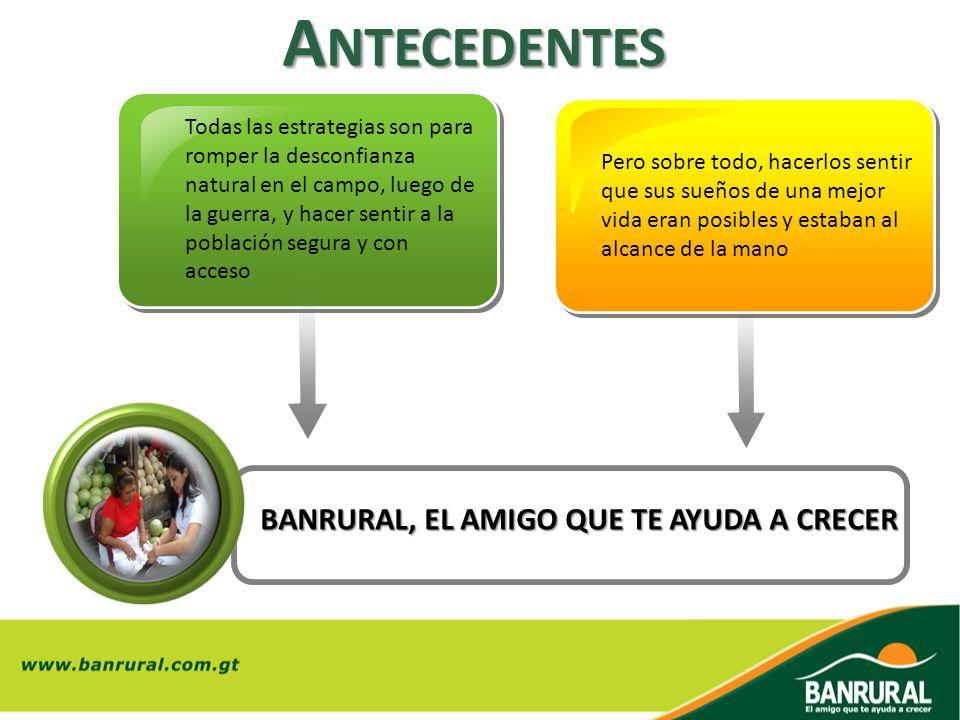 Antecedentes BANRURAL, EL AMIGO QUE TE AYUDA A CRECER
