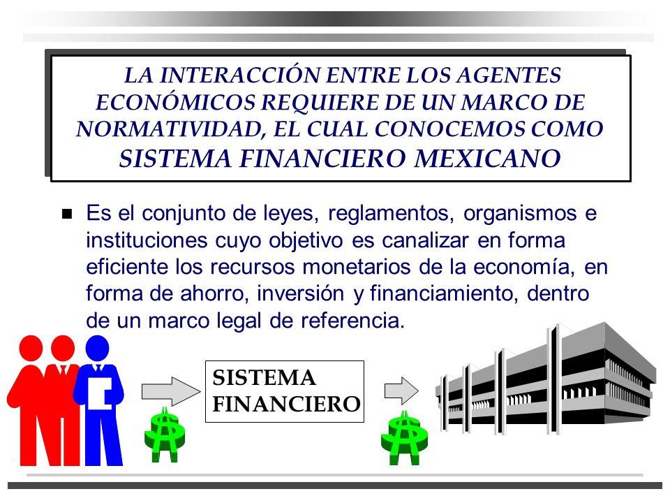 LA INTERACCIÓN ENTRE LOS AGENTES ECONÓMICOS REQUIERE DE UN MARCO DE NORMATIVIDAD, EL CUAL CONOCEMOS COMO SISTEMA FINANCIERO MEXICANO