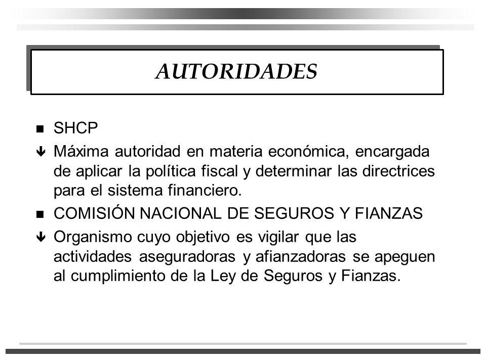 AUTORIDADES SHCP.