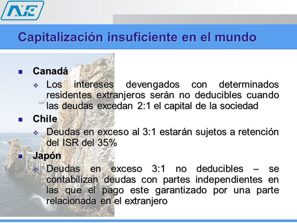 Capitalización insuficiente en el mundo