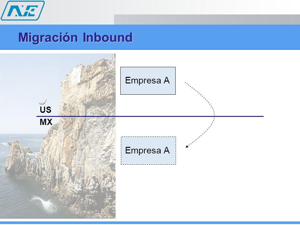 Migración Inbound Empresa A US MX Empresa A