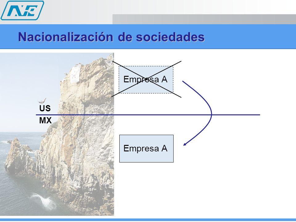 Nacionalización de sociedades