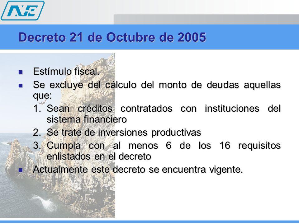 Decreto 21 de Octubre de 2005 Estímulo fiscal.
