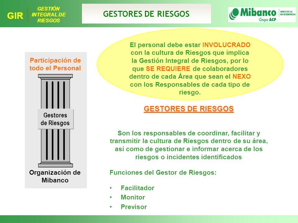 GIR GESTORES DE RIESGOS GESTORES DE RIESGOS